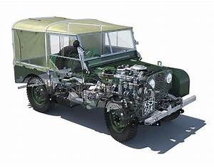 A Brief History Of The Land Rover Series I