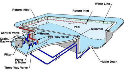 Swimming Pool Filtration Services In Sambhaji Nagar, Pune