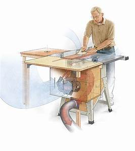 Dust-Proof Any Tablesaw - FineWoodworking