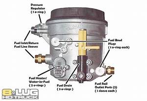 7 3 Fuel System Diagram Of Engine  7  Free Engine Image For User Manual Download