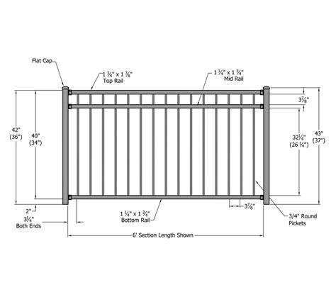 Porch Railing Dimensions by Riviera Aluminum Railing Phillips Fencing