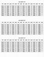 Age Chart 2017