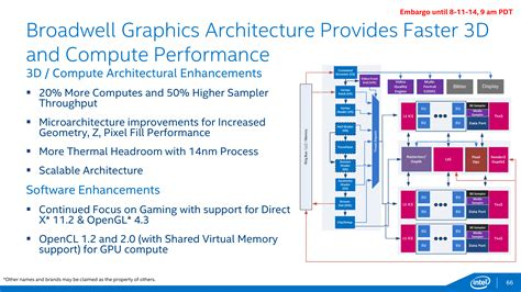 Intel 14nm Broadwell Cpu Architecture Analyzed  5% Ipc