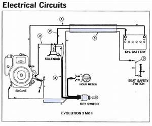 Briggs And Stratton Charging System Diagram