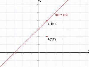 Lineare Funktion Steigung Berechnen : mathe f03 lineare funktionen in normalform matheretter ~ Themetempest.com Abrechnung