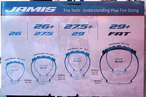 Bicycle Tire Size Chart Soc16 Jamis Goes Big By Going Small With New 26 Eden