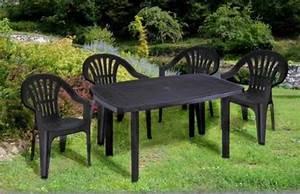 Table De Jardin Auchan : auchan salon de jardin faro 4 personnes ~ Teatrodelosmanantiales.com Idées de Décoration