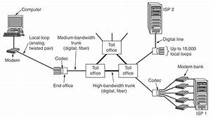 Adsl Telephone Diagrams
