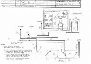 Winnebago Wiring Diagram Pictures Wiring Diagram Wiring Diagram Chieftain Net 1984 Winnebago