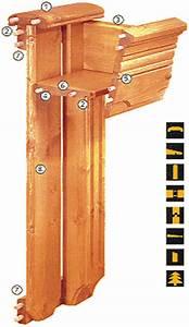 Balkongeländer Holz Einzelteile : balkongel nder ~ A.2002-acura-tl-radio.info Haus und Dekorationen