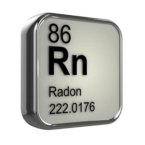 Uranium Element Symbol Periodic Table