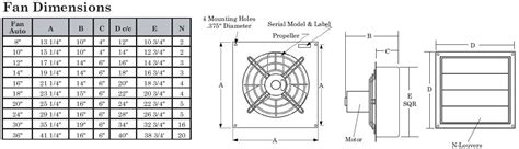 how to size exhaust fans industrial how to determine bathroom exhaust fan size 28 images