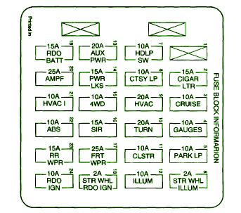 99 S10 Fuse Box Map by Chevy Zr2 S 10 Fuse Box Diagram Auto Fuse Box Diagram