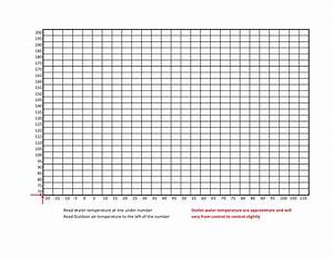 temperature line graph template - search results for empty bar graph calendar 2015