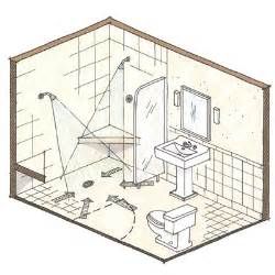 small bathroom design layout 7 small bathroom layouts homebuilding