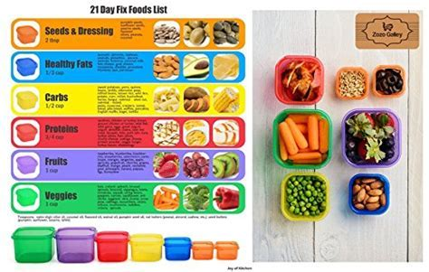 Zozo Galley 21 Day Fix Essential Package 7 Piece Portion