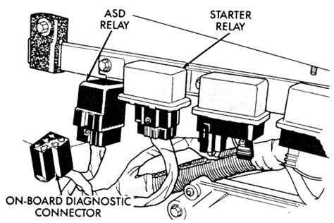 on board diagnostic system 2001 dodge dakota instrument cluster af 1990 dodge ram van b150 6 cyl problem allpar forums