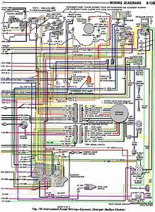 1971 Dodge Charger Dash Cluster Wiring Diagram