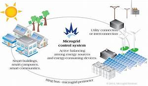 How To Build A Microgrid • The Berkeley Blog