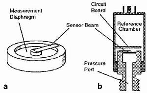 Wiring Diagram For Pressure Transducer