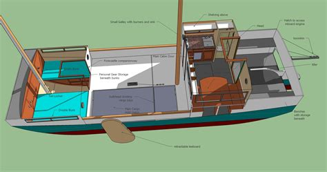 Scow Houseboat Plans by The Sailing Barge The Vermont Sail Freight Project