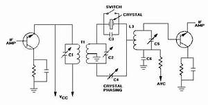 Automatic Frequency Control