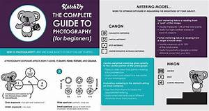 This Awesome Photography Guide Is A Must