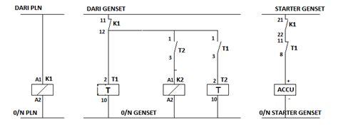rangkaian ats amf genset otomatis tutorial valid