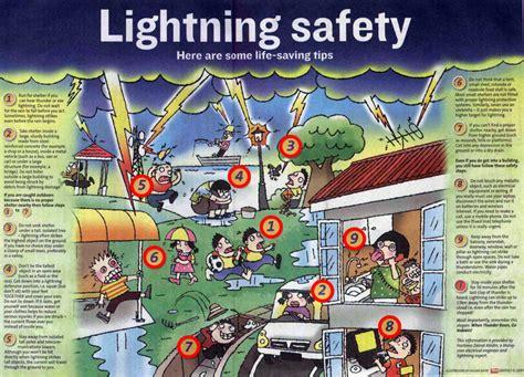 lightning precaution enpro teknologi sdn bhd 1012495 p