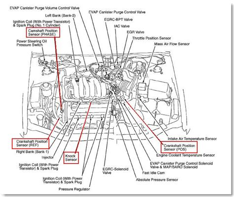 3 5 Engine Wiring Schematic For 2003 Nissan Maxima by Nissan Cefiro 3 0 1997 Auto Images And Specification