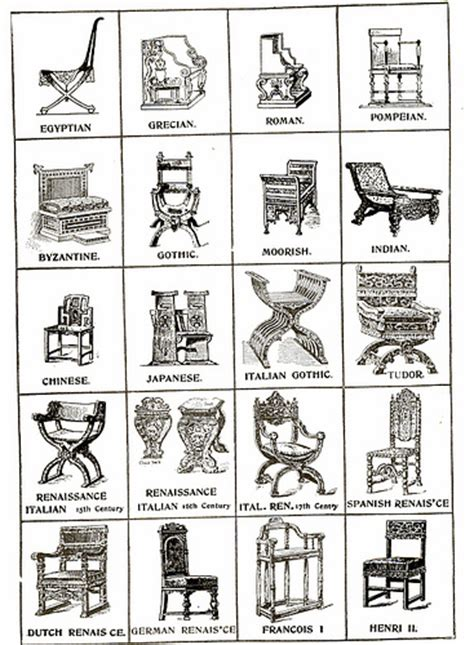 types of chairs flickr photo