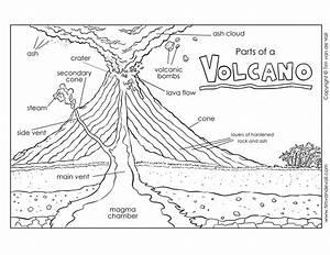 Printable Volcano Diagram    Label The Volcano Worksheet For Kids