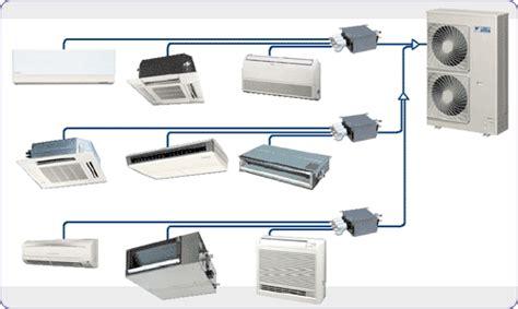 avis pompe a chaleur pompe a chaleur air eau avis quelques liens utiles exceptional pompe a