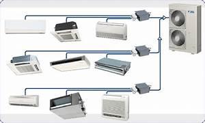 Prix Clim Gainable : installation climatisation gainable avis climatiseur daikin ~ Premium-room.com Idées de Décoration