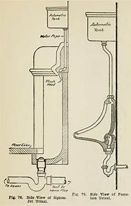 Urinal Piping Diagram