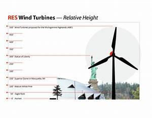 Wind Turbines Target Wild U P   U2013 Wild Highlands