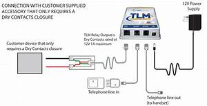 Telephone Line Monitor  Tlm  Is Designed To Indicate If An