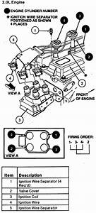 2000 Ford Contour Firing Order