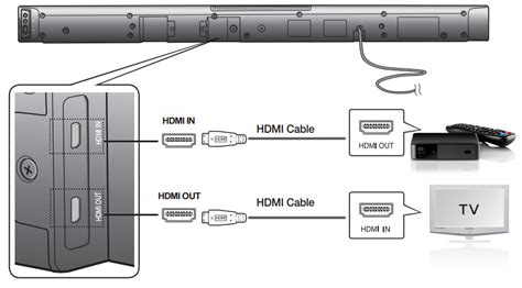 Samsung Tv Sound Bar Connection Diagram by Hook Up Samsung Sound Bar Wd Tv Live Wd