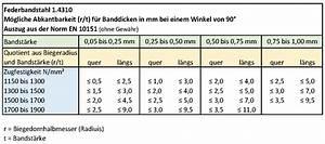 Blech Berechnen : eigenschaften federbandstahl c75s und gutekunst formfedern gmbh federbandstahl ~ Themetempest.com Abrechnung