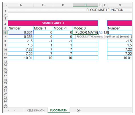 excel ceiling function negative numbers how to use the ceiling math and the floor math function in
