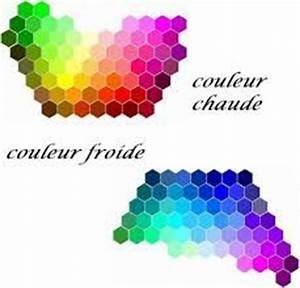 Couleur Chaude Et Froide. 1000 images about ecole on pinterest ...