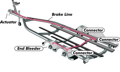 Boat Trailer Electric Brakes by Electric Trailer Ke Controller Wiring Diagram Rv