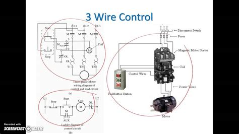An Schematic 3 Wire Wiring Diagram by Ladder Diagram Basics 3 2 Wire 3 Wire Motor