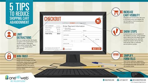 Infographic Five tips to reduce shopping cart abandonment