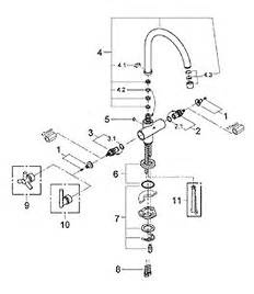 grohe kitchen faucet repair parts for grohe atrio series designer kitchen bathroom fixtures