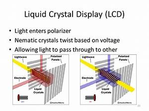How Does An Individual Lcd Pixel Work