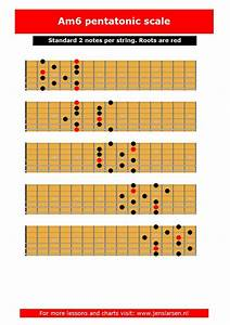 Drop C Chord Chart Min6th Pentatonic Scales In Jens Larsen