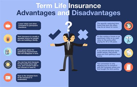 Potential clients often call us to ask, how do i qualify for $1,000,000 or more in life insurance coverage?. Term Life Insurance Advantages and Disadvantages   Effortless Insurance