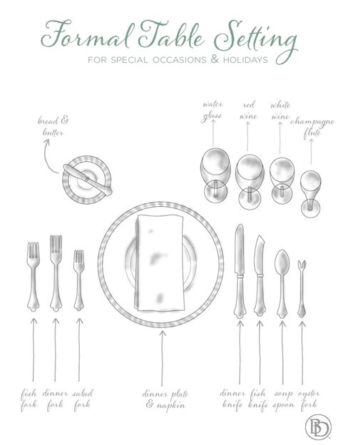 dining table formal dining table etiquette 57 informal table setting table setting 101 sophie